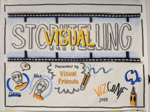 Visual Storytelling Intro Poster