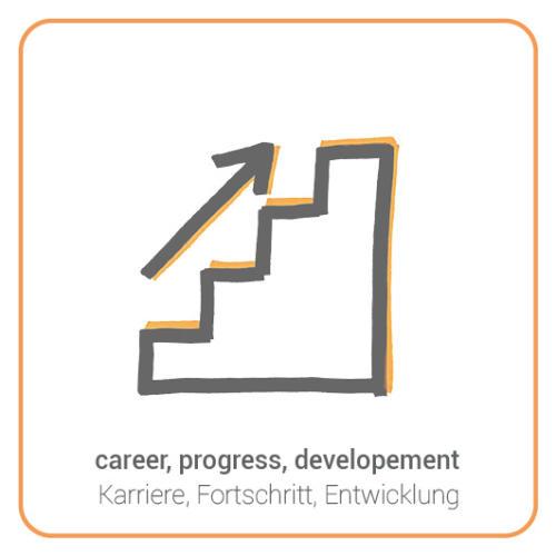 career, progress, developement