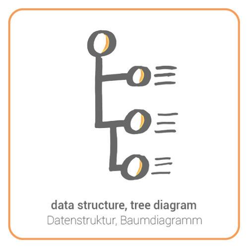 data structure, tree diagram