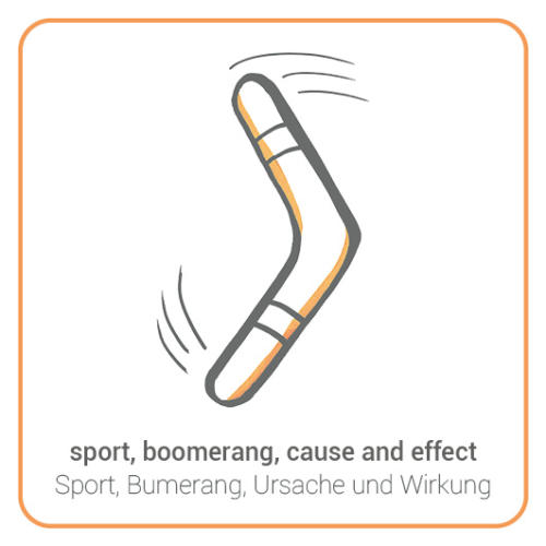 sport, boomerang, cause and effect