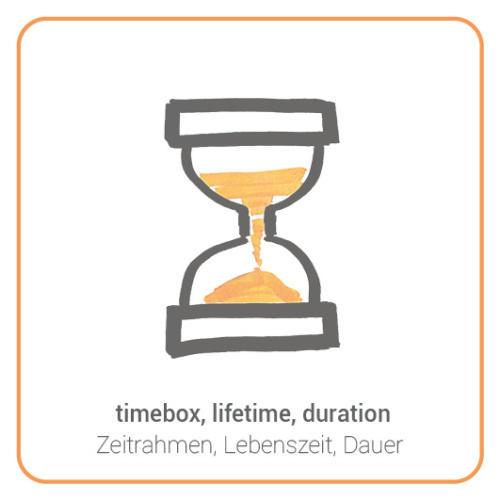 timebox, lifetime, duration