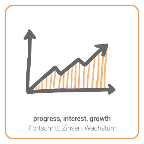 progress, interest, growth