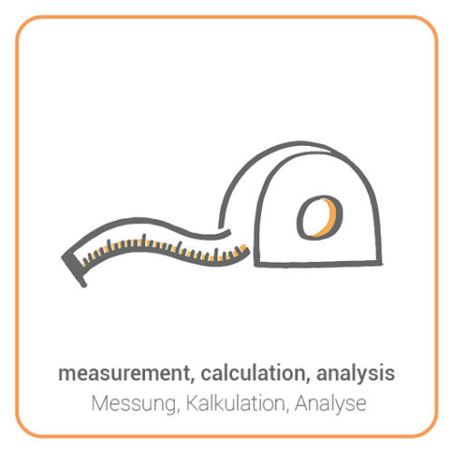 measurement, calculation, analysis